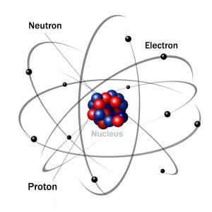 70471-atom-structure-model