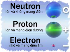atom_structure2_240x180